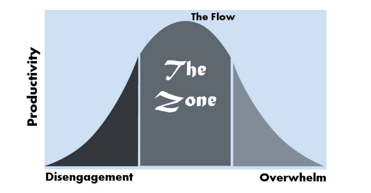 Growth - How to Accelerate it with flow